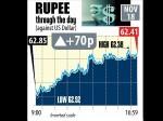Rupee Gold Rates India On November