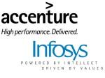 Infosys Accenture Last Lap Rs 900 Crore Deal Australia