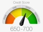 What Is A Good Cibil Score How Much To Want Loan Approval