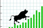 Sensex Trade Flat Nifty Trade Nearly In 14