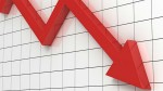 Sensex Fall Above 1 200 Points Nifty Trade Below 14