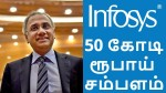 Infosys Ceo Salil Parekh Salary Hiked 45 To Rs 49 68 Crore More Than Tcs Rajesh Gopinathan