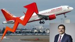 Adani Game Begins Lucknow Airport Charges Tariffs Up By 10 Times