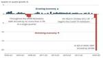 ஜிடிபி-யில் 20.4% சரிவு..மோசமான பொருளாதார வீழ்ச்சியில் சிக்கியது பிரிட்டன்..! #Recession