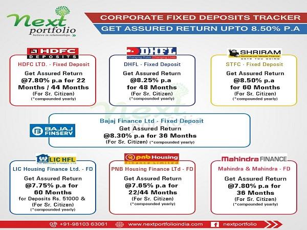 வங்கி ஃபிக்ஸட் டெபாசிட் தெரியும், Corporate Fixed Deposit தெரியுமா?