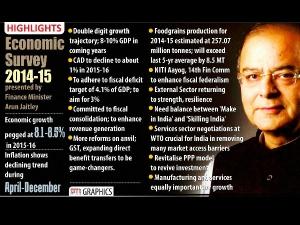 Economic Survey 2014 15 Key Highlights