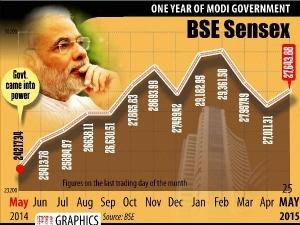 Market Wealth Up Rs 10 Lakh Cr