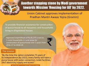 How Apply Pradhan Mantri Awas Yojana What Are The New Updats In It