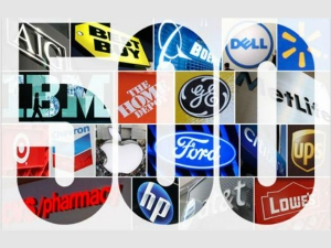 Usa Fortune 500 Companies List Video