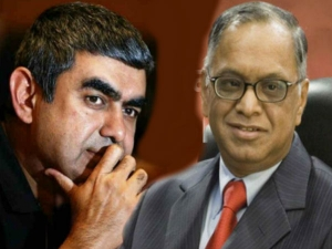 Panaya Deal Given Clean Report Infosys Naryana Murthy Poor Light