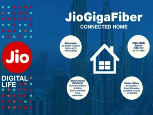 What Is Jiogigafiber What Are The Services Offered When It Going Launch