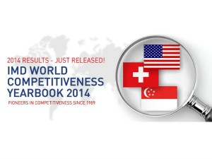Singapore Emerges As Third Most Competitive Economy The