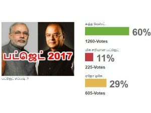Budget 2017 Is Total Waste Tamil Goodreturns Polls