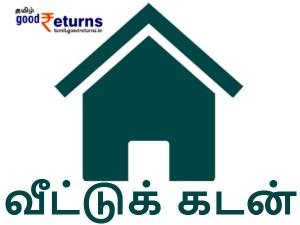 Complete Details Home Loan Interest Rate Emi