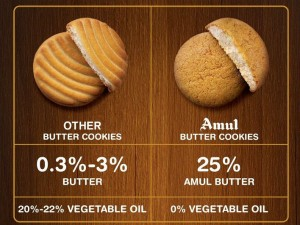 Amul Introduces Real Butter Biscuit Competes With Britanni Parle And Itc