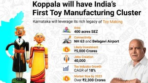 India S First Toy Manufacturing Cluster At Koppal With 5 000 Crore Investment